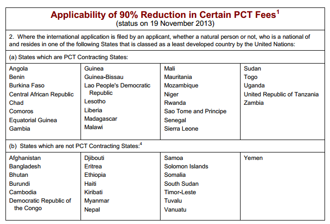 States benefiting from a reduction under the PCT (on the United Nations list)