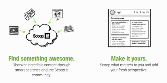 Capture d'écran du détail de fonctionnement de ScoopIt