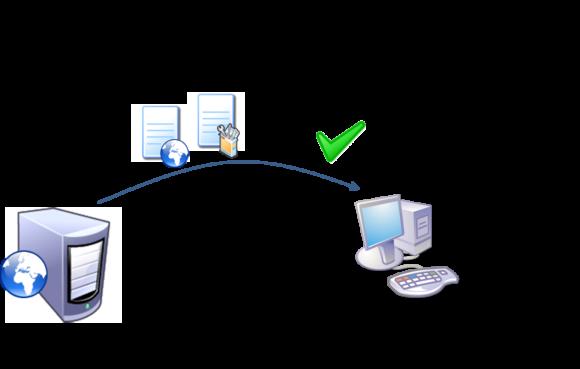 Fonctionnement des détecteurs d'Adblockers